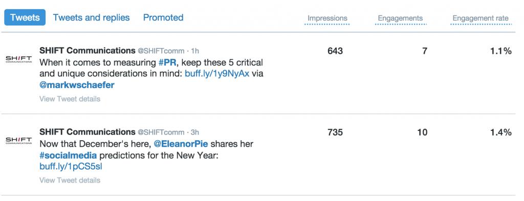How do your tweets look?