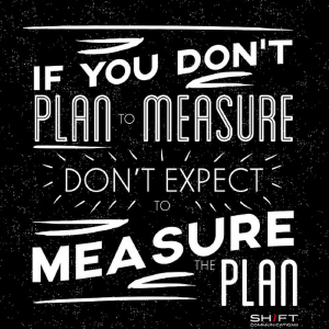 You CAN measure PR.