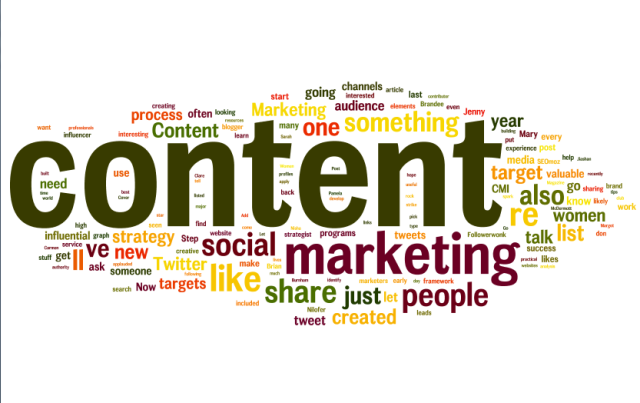 Creative-Content-Marketing-Mechanics