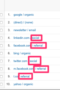 Social and Social Referral Traffic in Google Analytics
