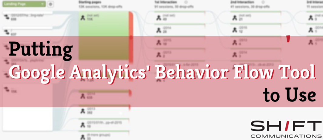 Putting Google Analytics' Behavior Flow Tool To Use