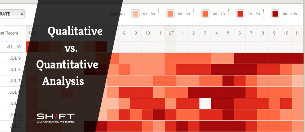 Understanding Qualitative and Quantitative Analysis - SHIFT