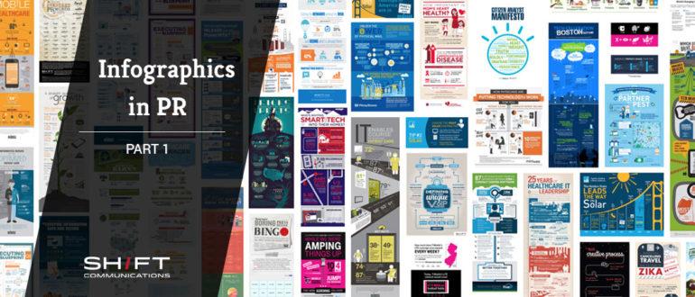 Infographics in PR