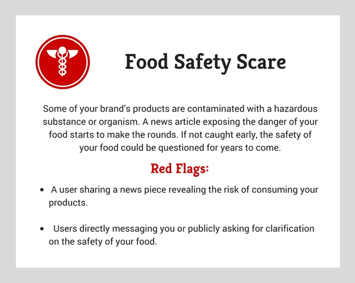 Social Media Crisis Food Safety