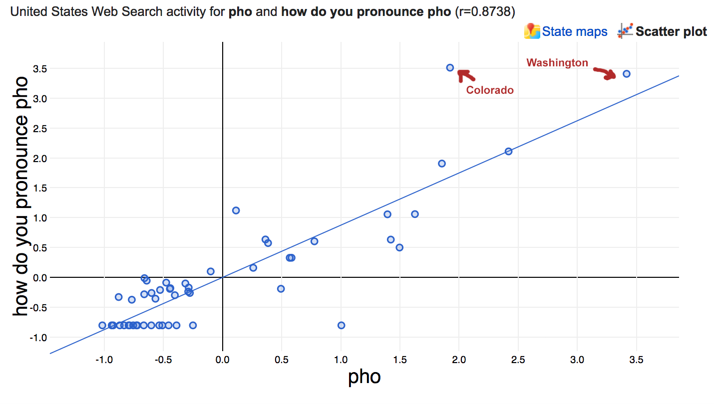 Correlation Does Not Imply Causation Pronounce Pho