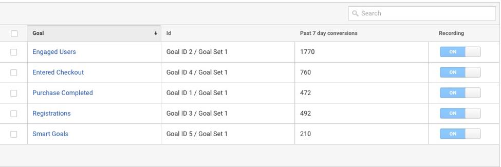 Goal Setting Google Analytics