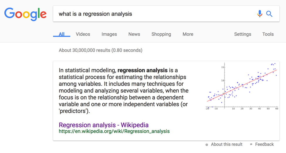 Regression Analysis for Marketing Google Definition