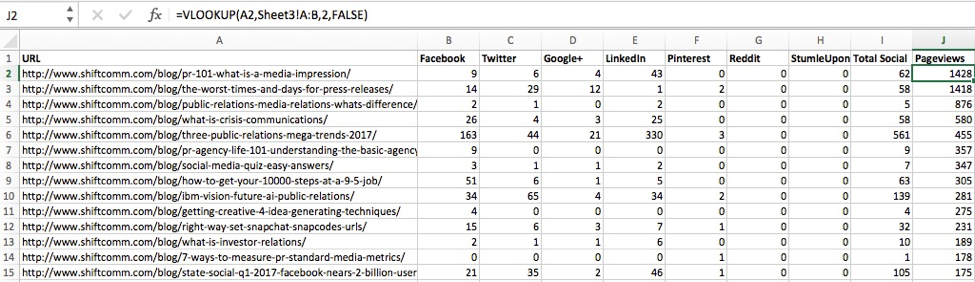 Regression Analysis for Marketing VLOOKUP