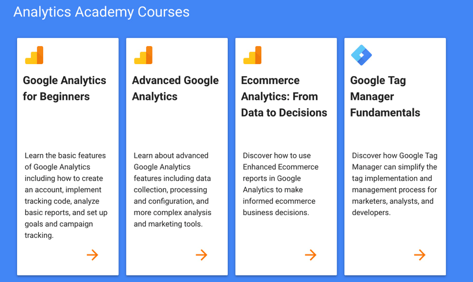 Digital Marketing Courses Google Analytics Academy