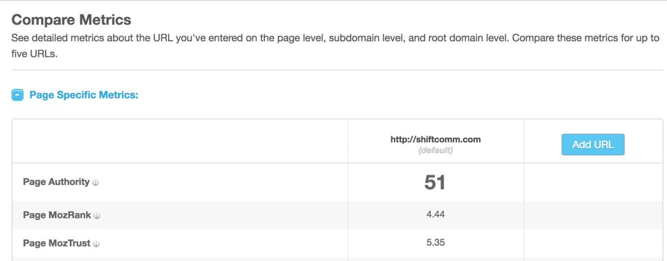 MozRank vs. MozTrust Open Site Explorer